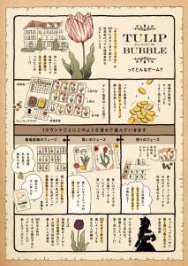 ボードゲーム「チューリップ・バブル」紹介漫画